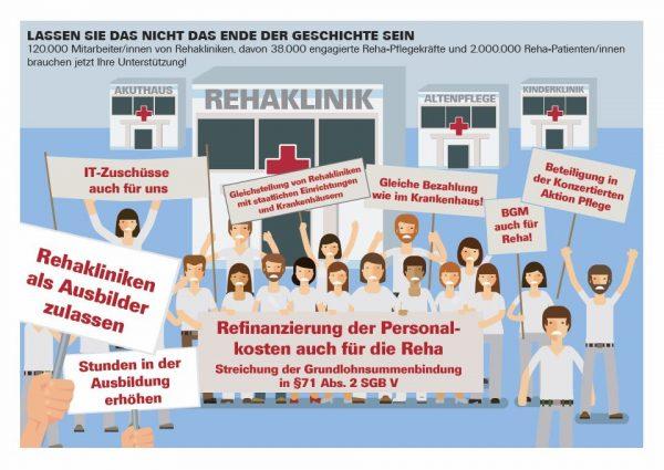 38.000 vergessene PflegekräfteVertreter/innen der Rehabranche starten Gesprächs-Offensive